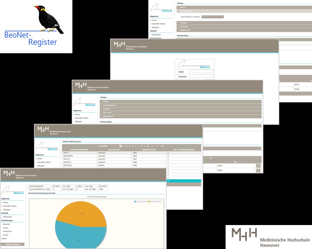 mugs Referenz BeoNet-Register MHH